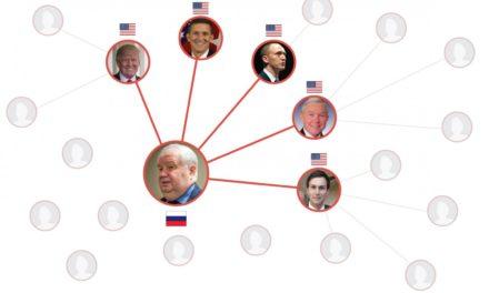 WASHINGTON POST: Ruský veľvyslanec povedal, že Kushner chcel tajný komunikačný kanál s Kremľom