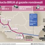 Maďarsko sa zbavuje závislosti od Ruska podpisom dohody s Rumunskom o dovoze plynu