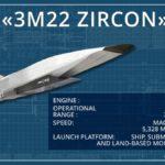 """Hypersonické strely """"Zirkón"""" vstúpili do arzenálu ozbrojených síl Ruska"""