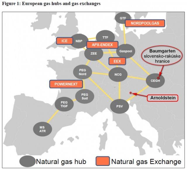 Gazprom odmieta obchodovať plyn v januári