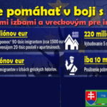 Migrácia je pre Brusel prioritou aj v čase koronavírusovej epidémie.